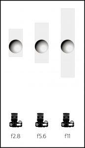 Diagrama-diafragmas